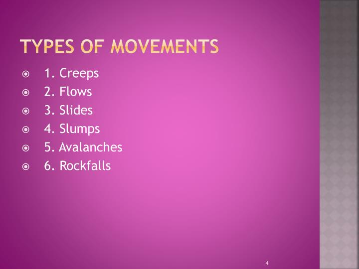 Types of Movements