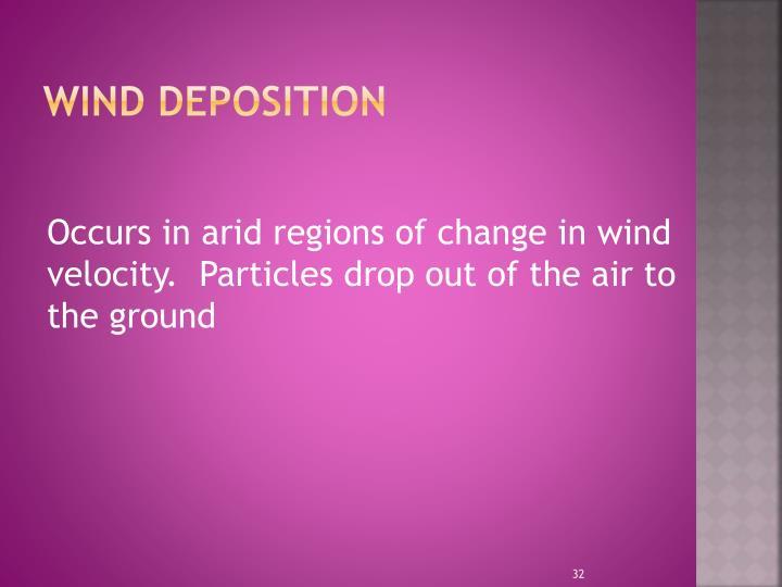 Wind Deposition