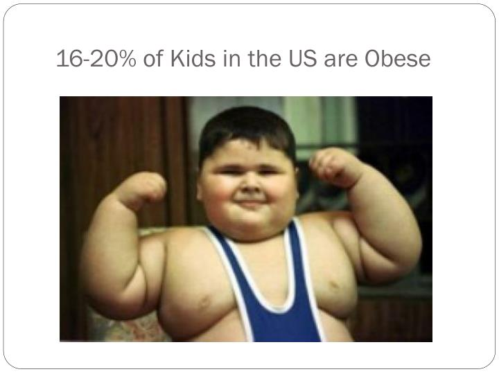 16-20% of Kids in the US are Obese