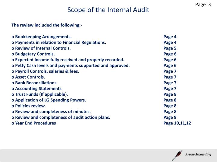Scope of the internal audit