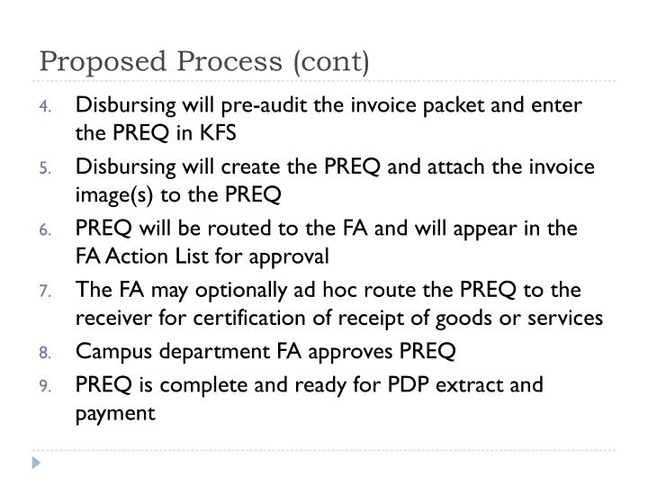 Proposed process cont
