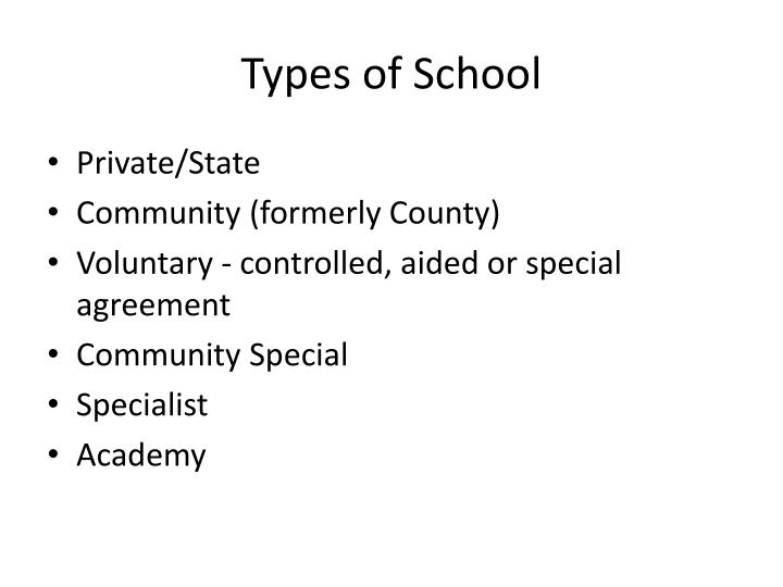 Types of School