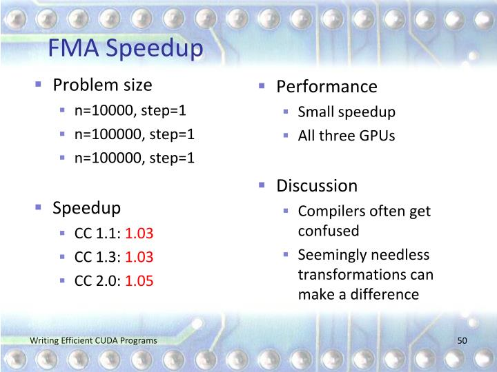 FMA Speedup