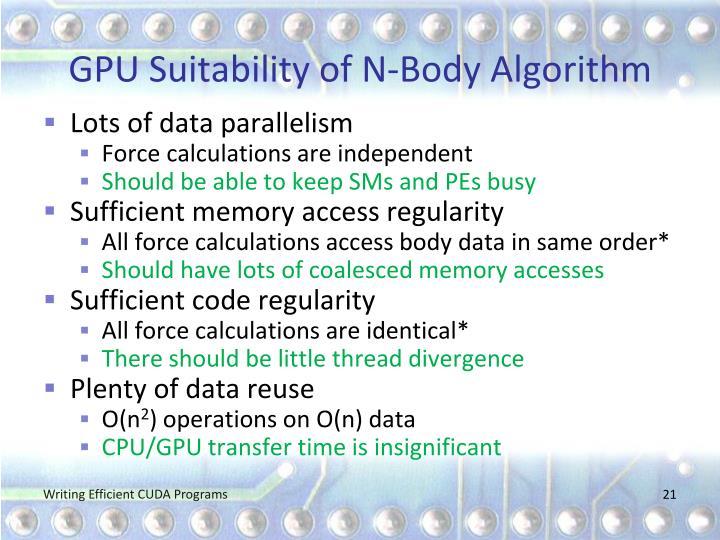 GPU Suitability of N-Body Algorithm