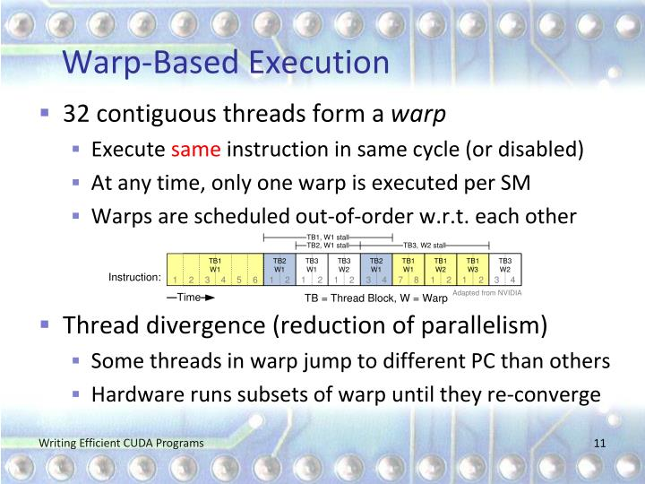 Warp-Based Execution