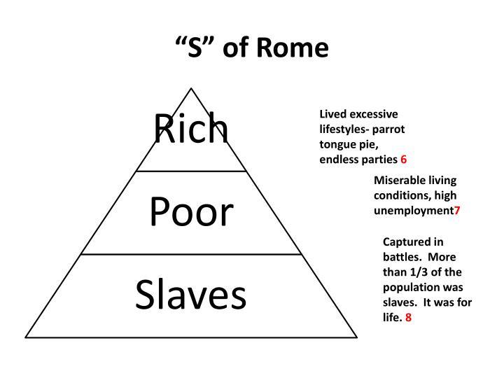"""""""S"""" of Rome"""