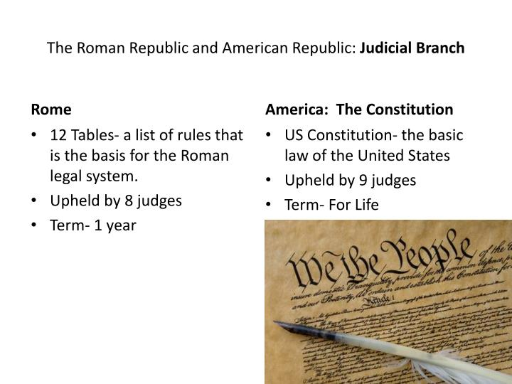 The Roman Republic and American Republic: