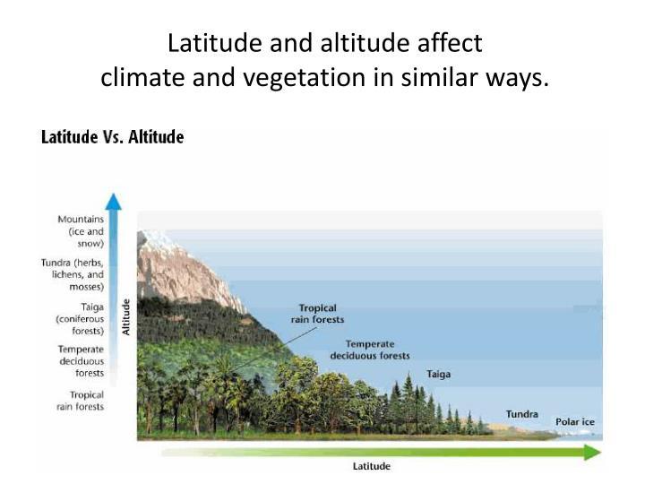 Latitude and altitude affect