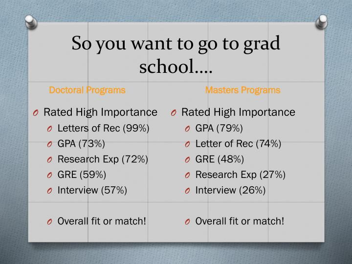 So you want to go to grad school….