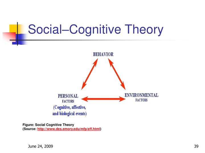 Social–Cognitive Theory