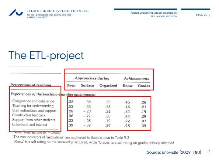 The ETL-