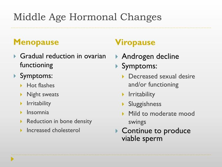 Middle Age Hormonal Changes