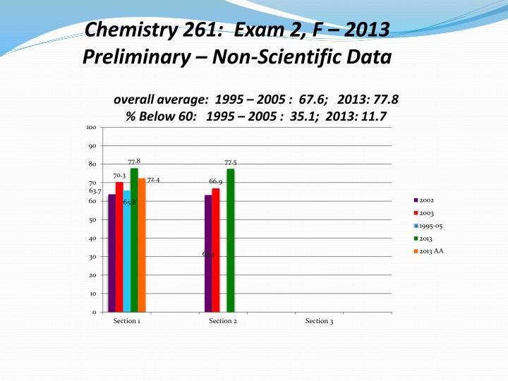 Chemistry 261:  Exam 2, F – 2013