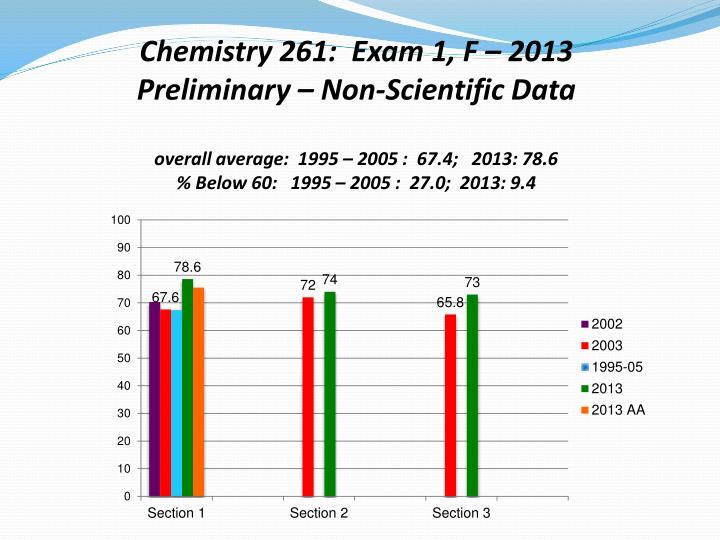 Chemistry 261:  Exam 1, F – 2013