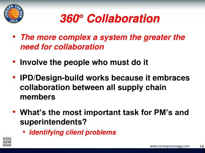 360° Collaboration