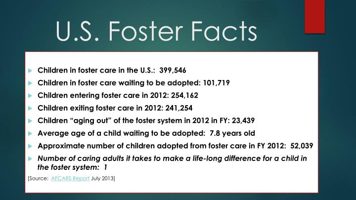 U.S. Foster Facts