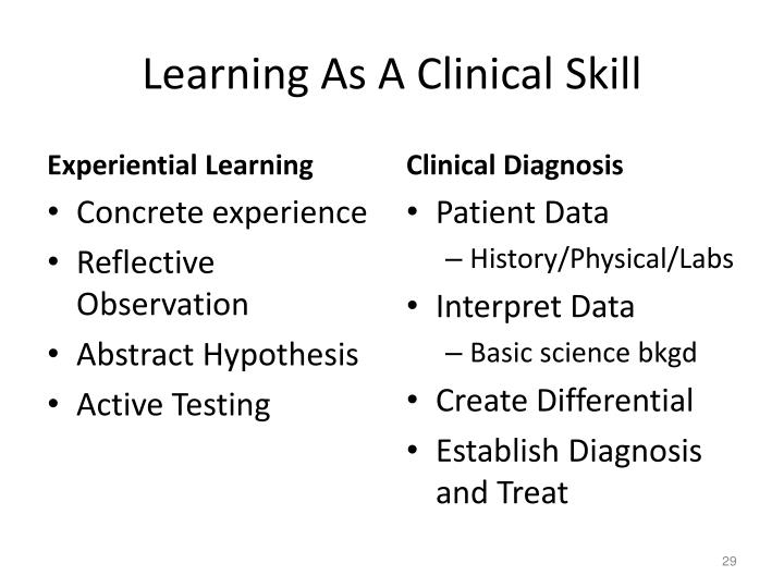 Learning As A Clinical Skill