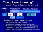 team based learning instructional activity sequence for each unit