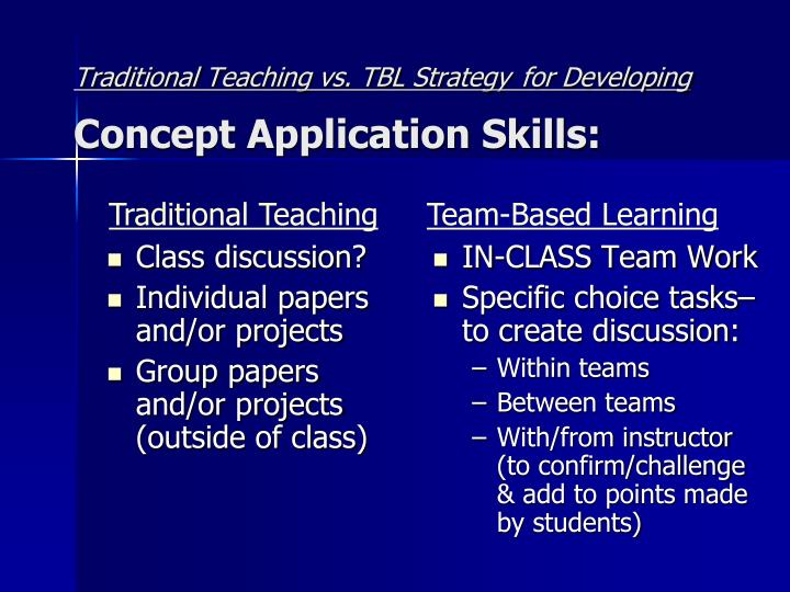 Traditional Teaching vs. TBL Strategy