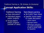 traditional teaching vs tbl strategy for developing concept application skills