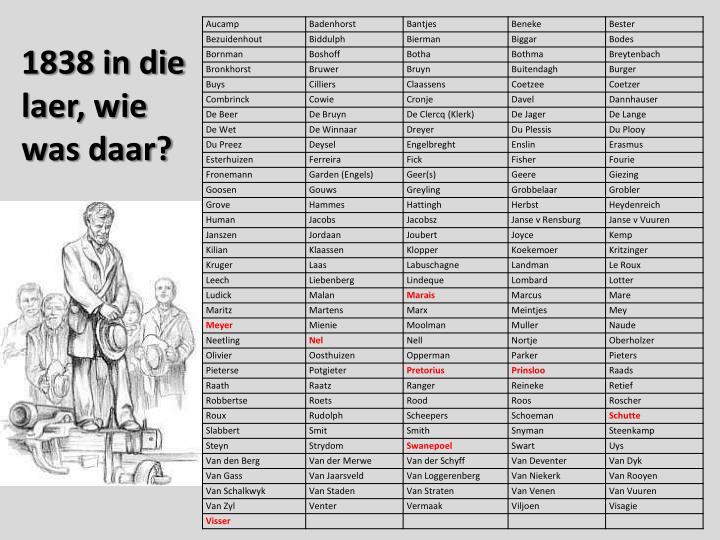 1838 in die