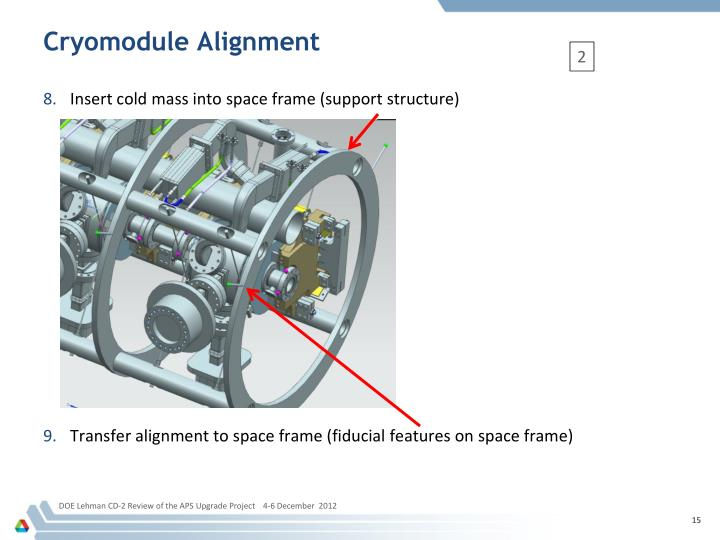 Cryomodule Alignment