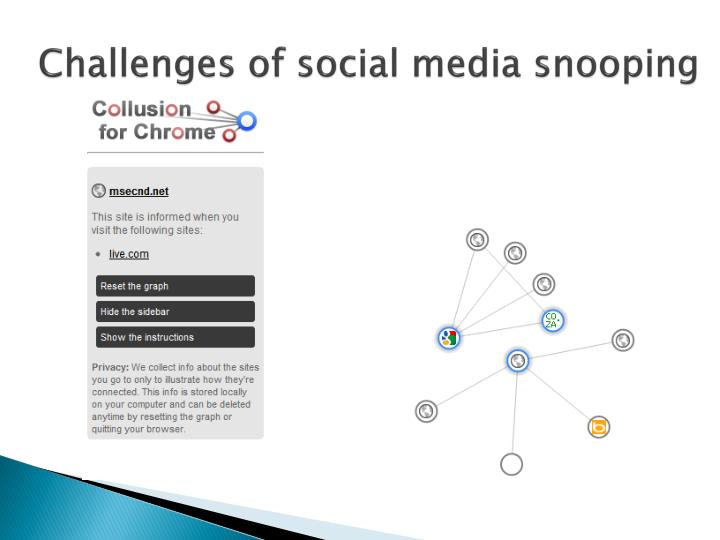 Challenges of social media snooping