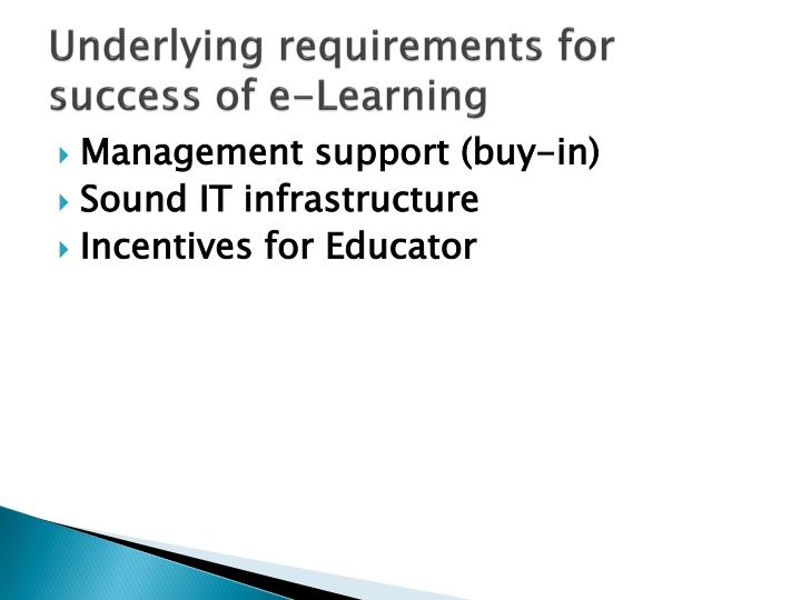 Underlying requirements for success of e-Learning