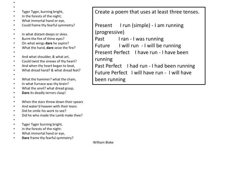 Create a poem that uses at least three tenses.