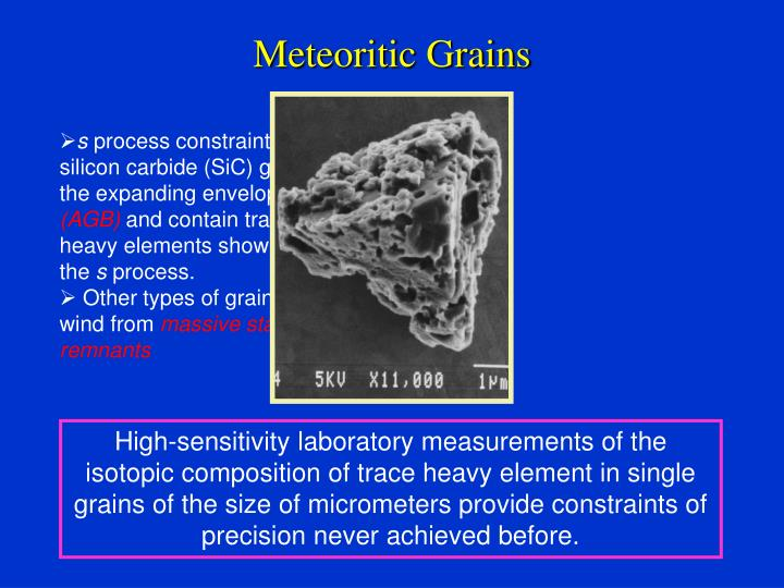 Meteoritic Grains