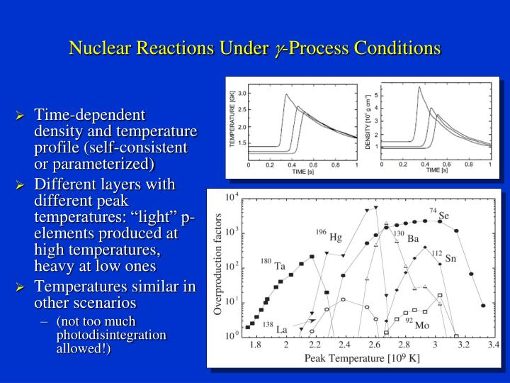 Nuclear Reactions Under