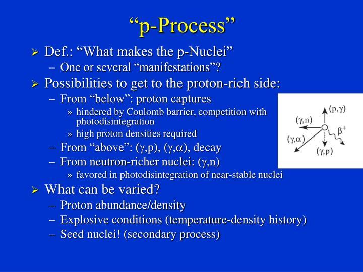 """p-Process"""