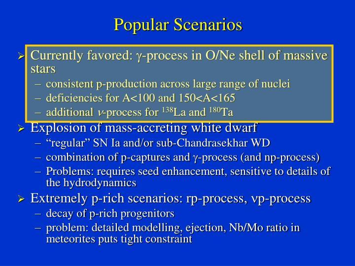 Popular Scenarios