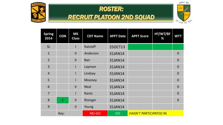 ROSTER: