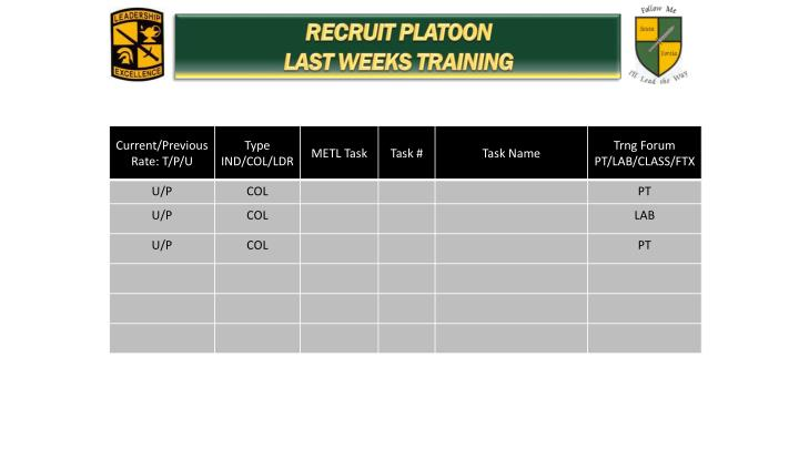 RECRUIT PLATOON