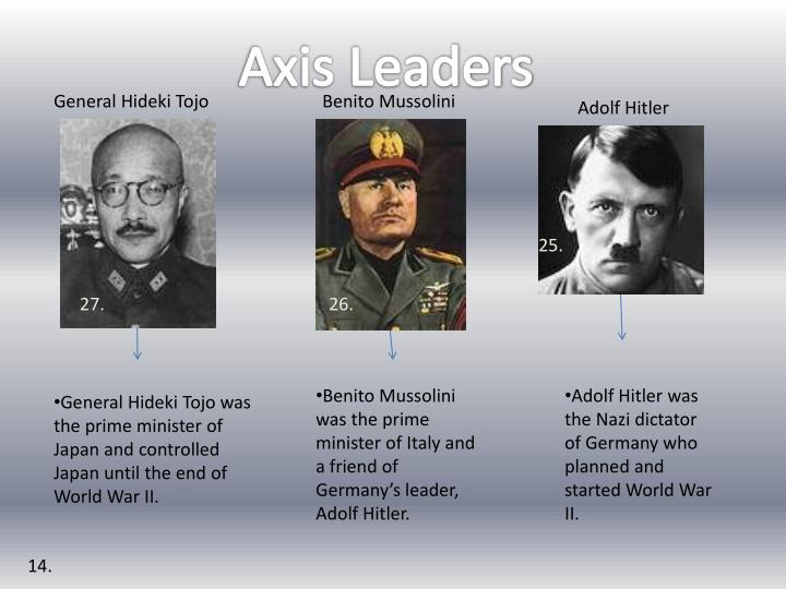 Axis Leaders