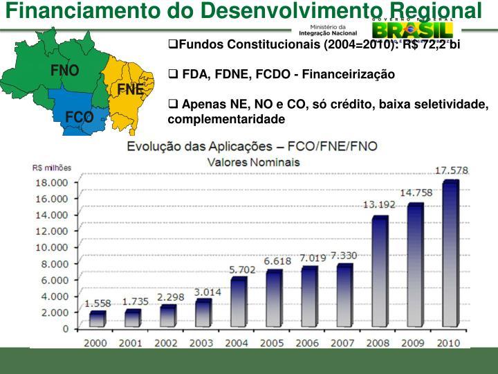 Financiamento do Desenvolvimento Regional