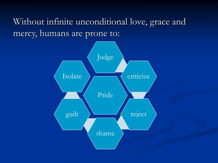 Without infinite unconditional love, grace and mercy, humans are prone to: