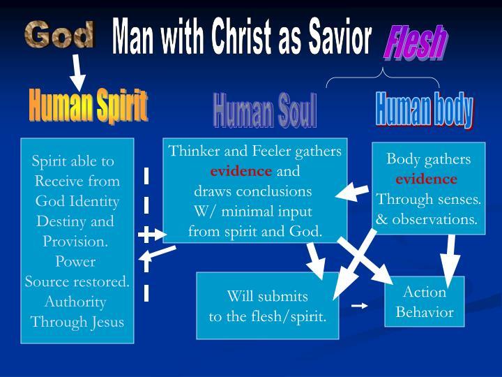 Man with Christ as Savior
