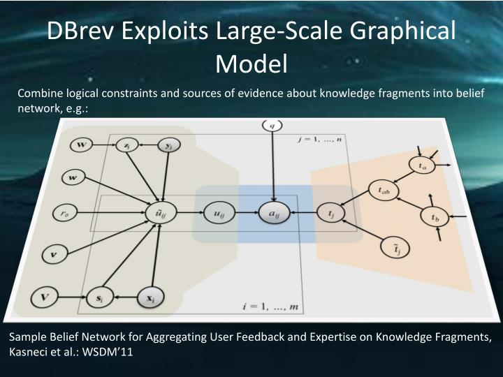 DBrev Exploits Large-Scale Graphical Model