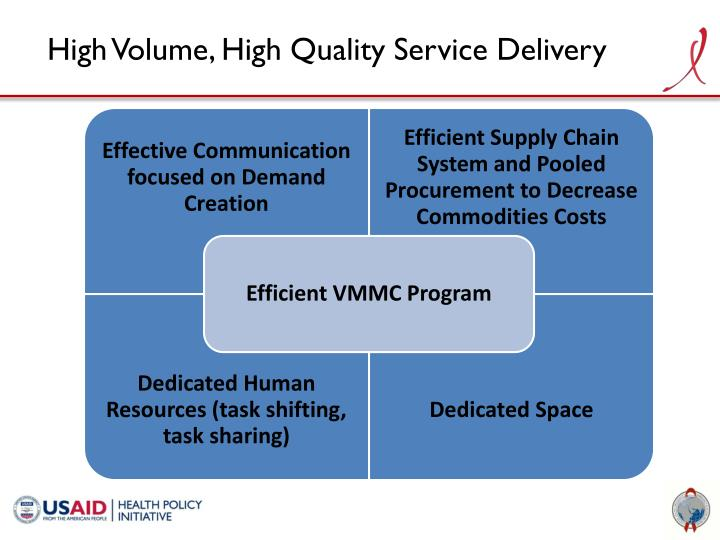 High Volume, High Quality Service Delivery