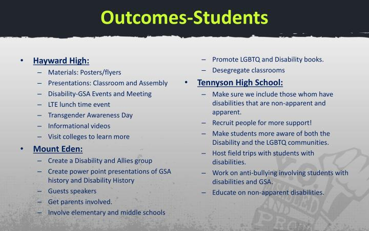 Outcomes-Students