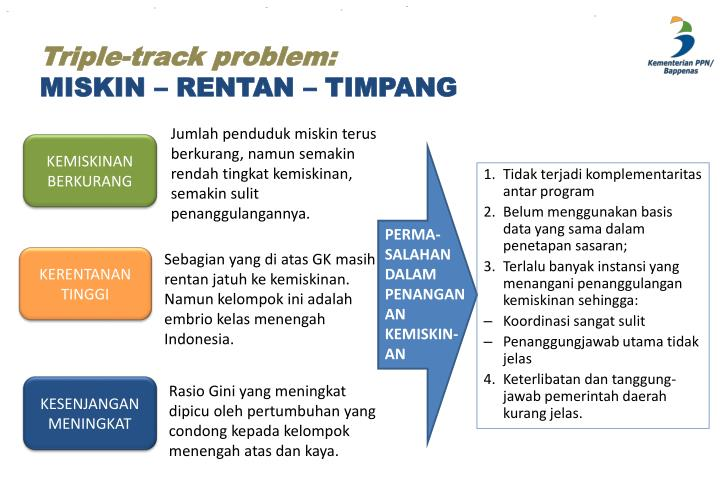 Triple-track problem: