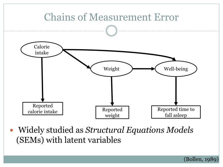 Chains of Measurement Error