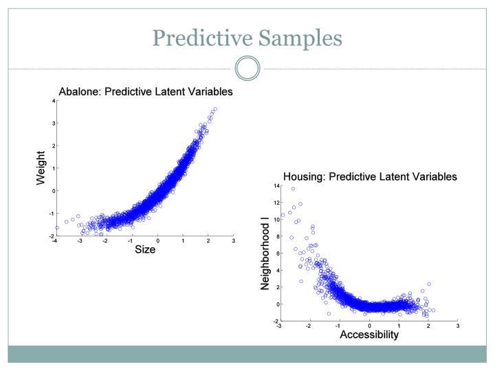 Predictive Samples