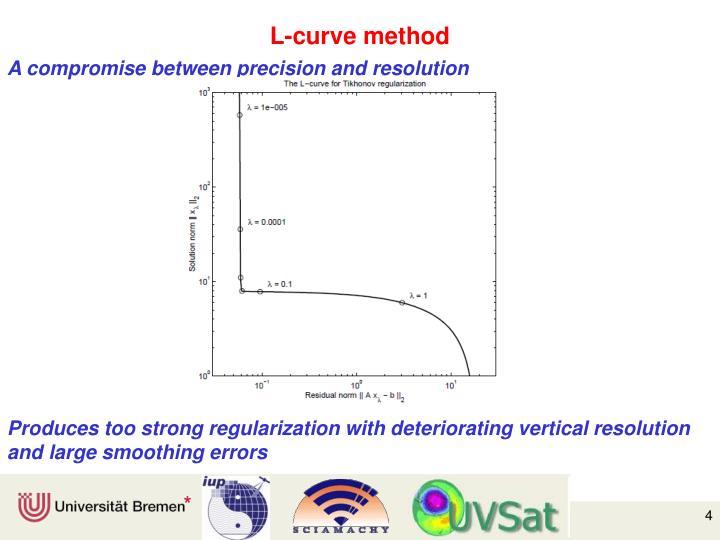 L-curve method