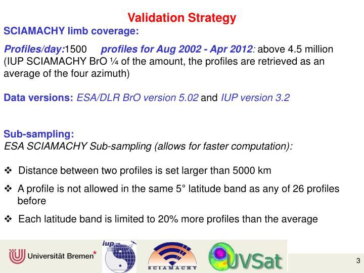 Validation Strategy