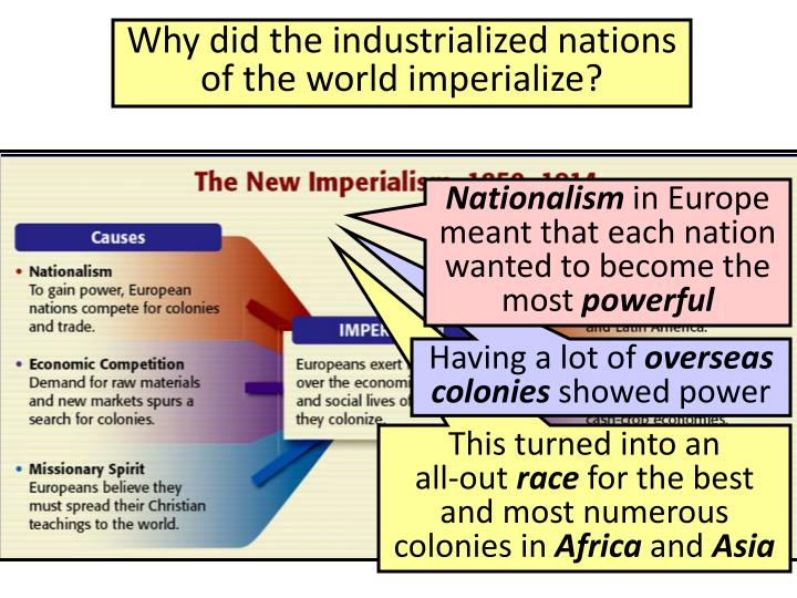 Why did the industrialized nations of the world imperialize?