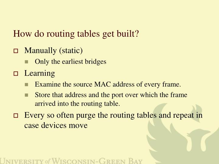 How do routing tables get built?