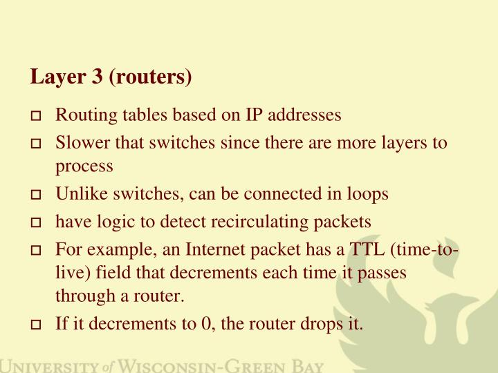 Layer 3 (routers)